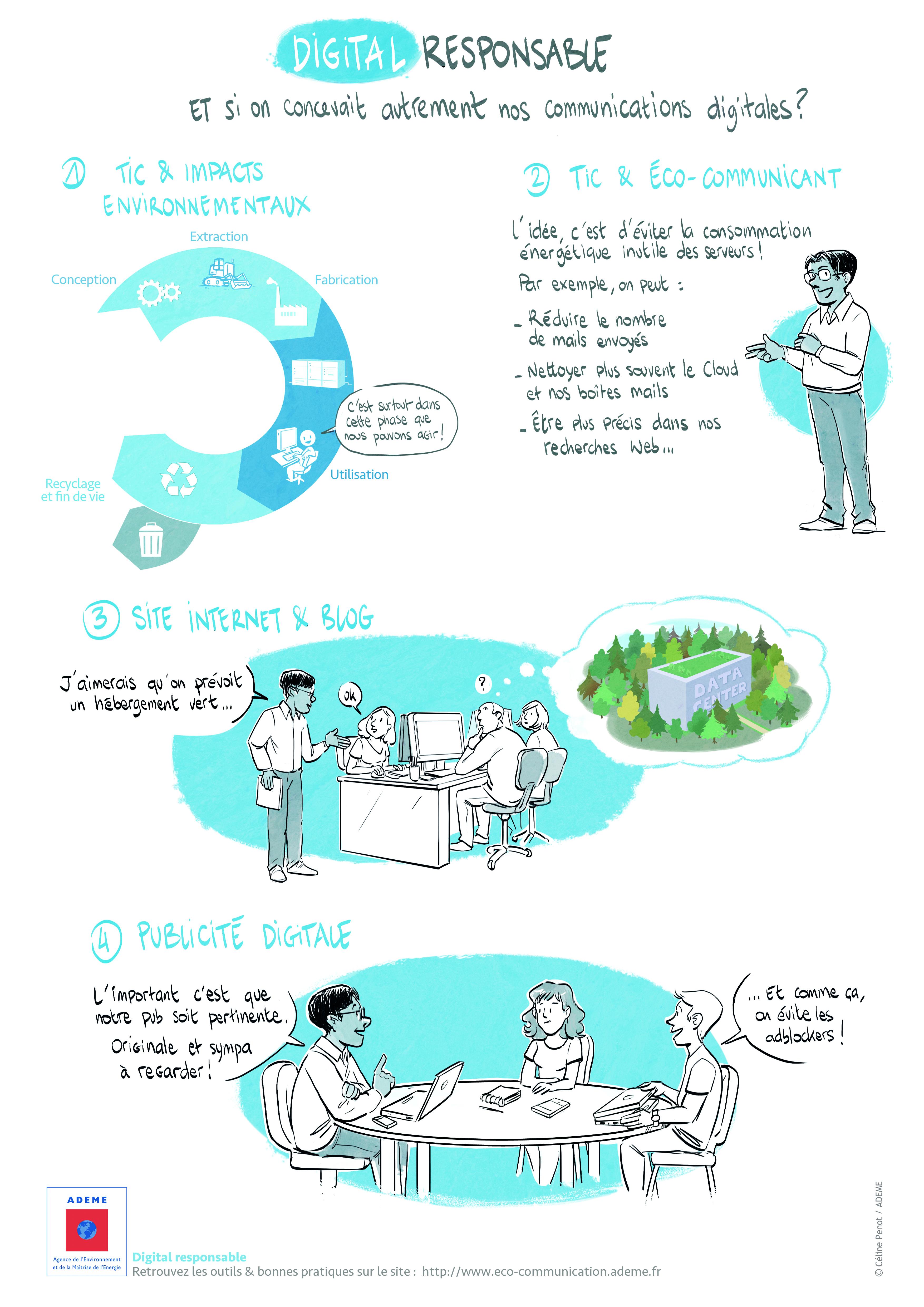digital-eco-responsable