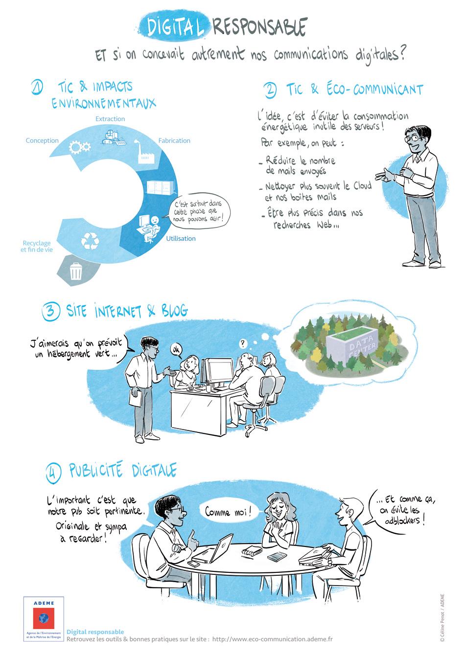 vignette-digital-eco-responsable