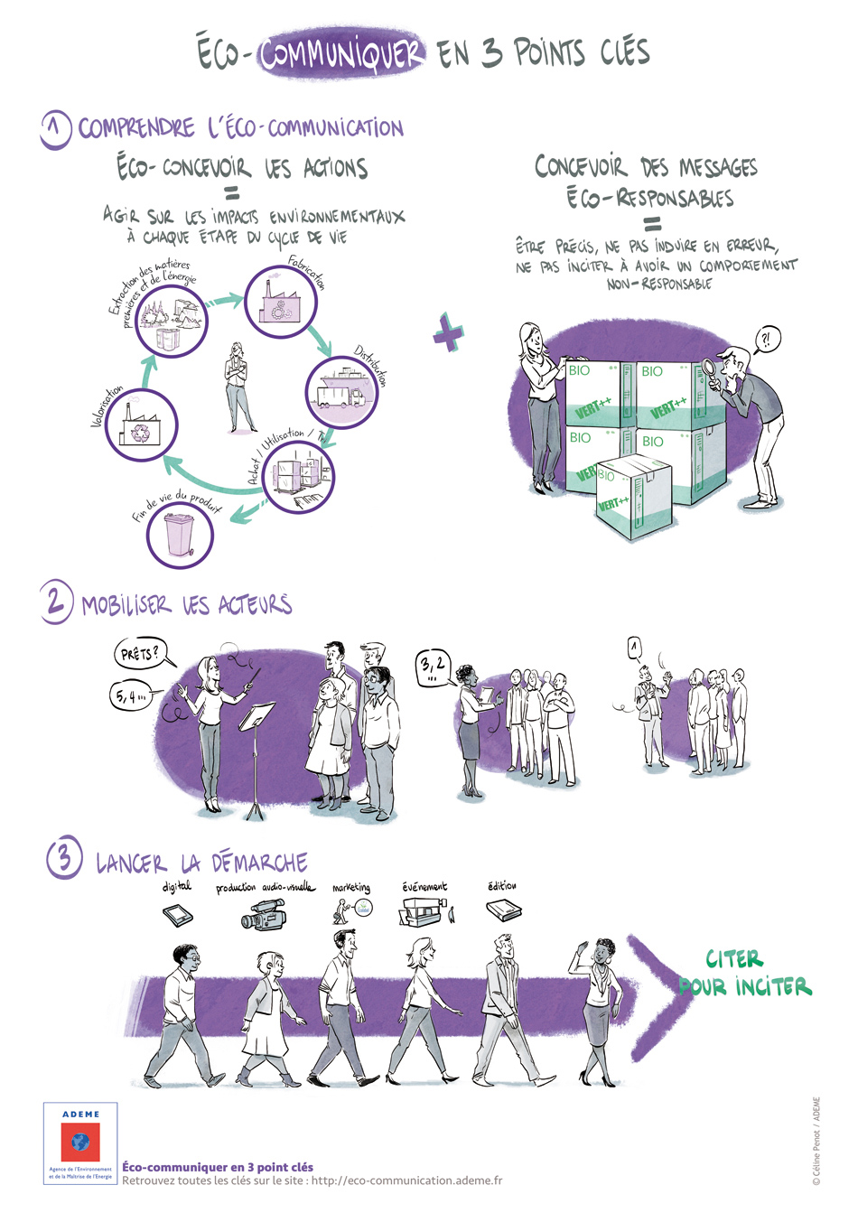 vignette-poster-ecommunication-3pointscles
